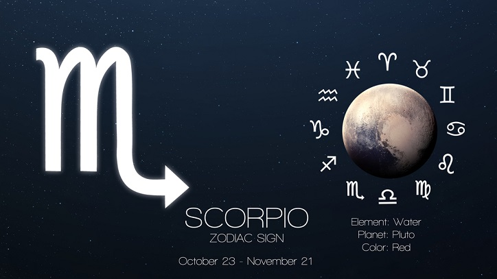 Scorpio, Scorpio Star Sign Fashion