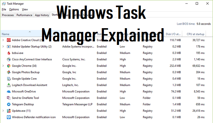 Task Manager, Windows Task Manager