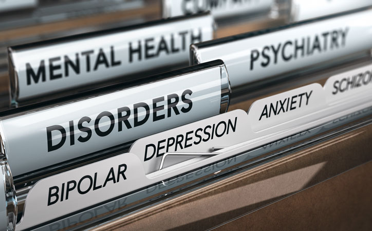 Common Psychological Disorders, Psychological Disorders