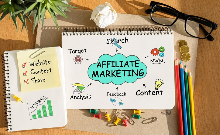 Affiliate Marketing, What is Affiliate Marketing