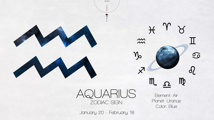 Aquarius, How to Dress According to Your Sign