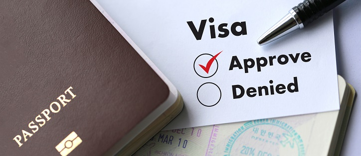 Cost of Applying for Citizenship in USA