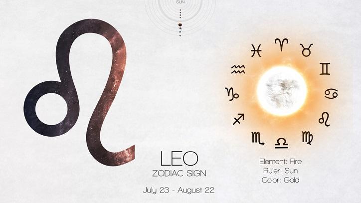 Leo Star Sign Fashion, Leo Style