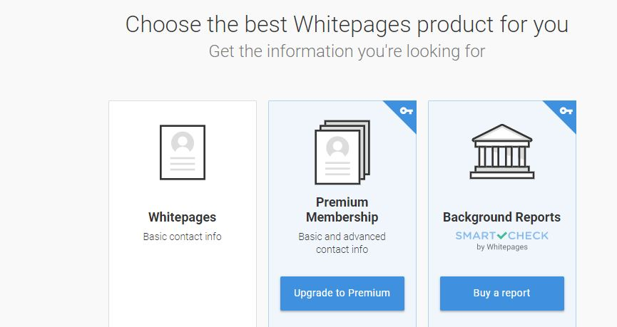 How Much Does White Pages Cost