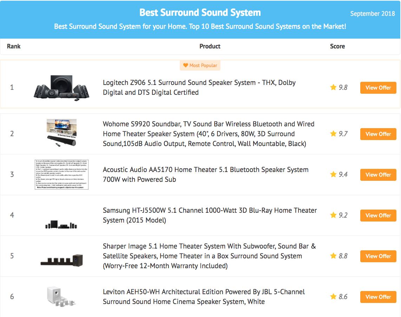 https://information.com/surround-sound-system