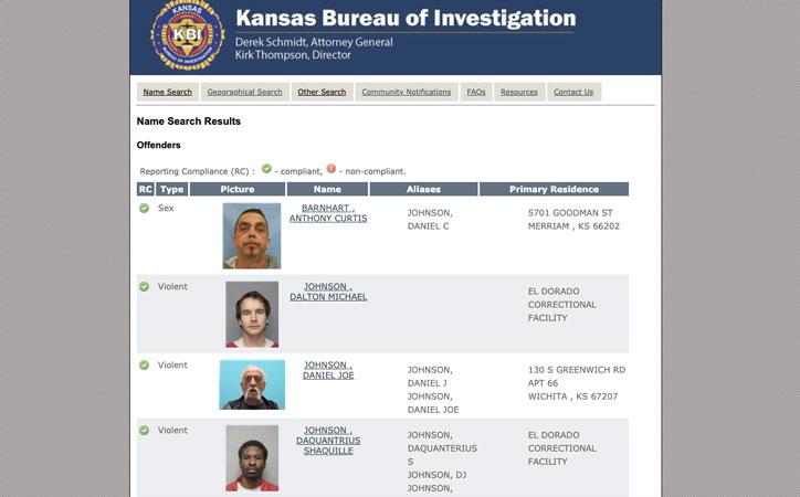 Kansas 2020 public records