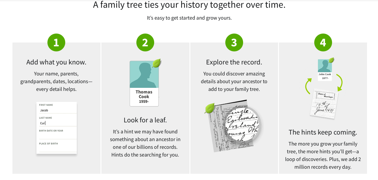 Ancestry.com Reviews
